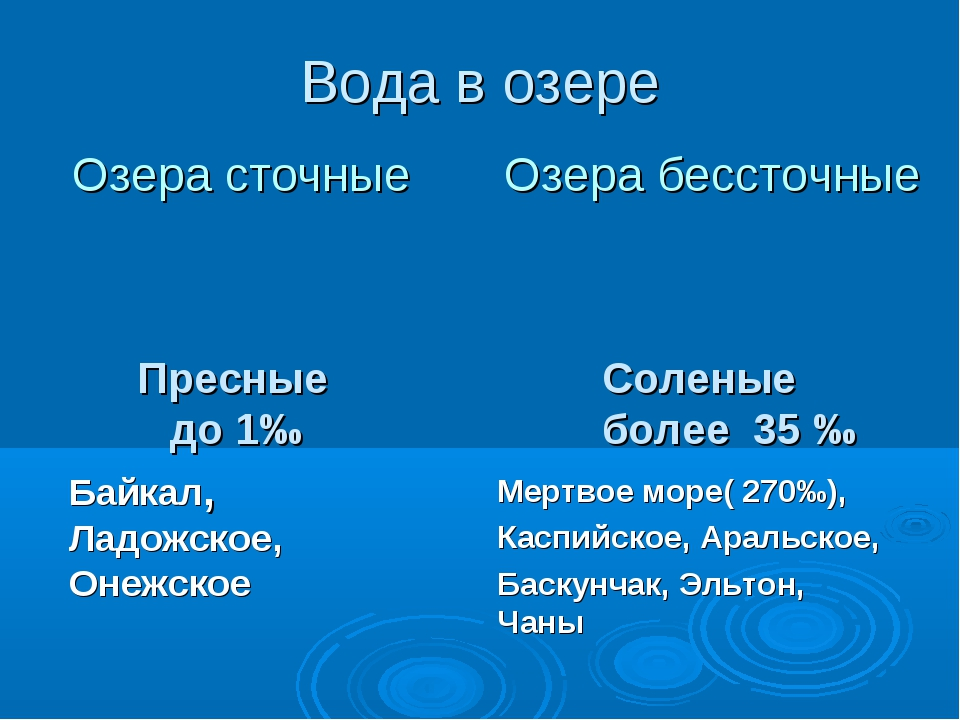 Вода в озере Пресные до 1‰ Соленые более 35 ‰ Байкал, Ладожское, Онежское Мер...