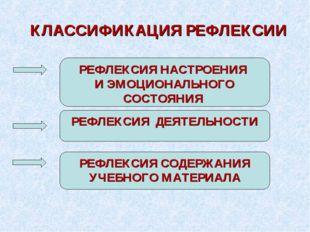 КЛАССИФИКАЦИЯ РЕФЛЕКСИИ РЕФЛЕКСИЯ НАСТРОЕНИЯ И ЭМОЦИОНАЛЬНОГО СОСТОЯНИЯ РЕФЛЕ