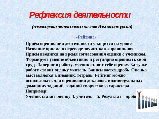 Рефлексия деятельности (самооценка активности на каждом этапе урока) «Рейтин...