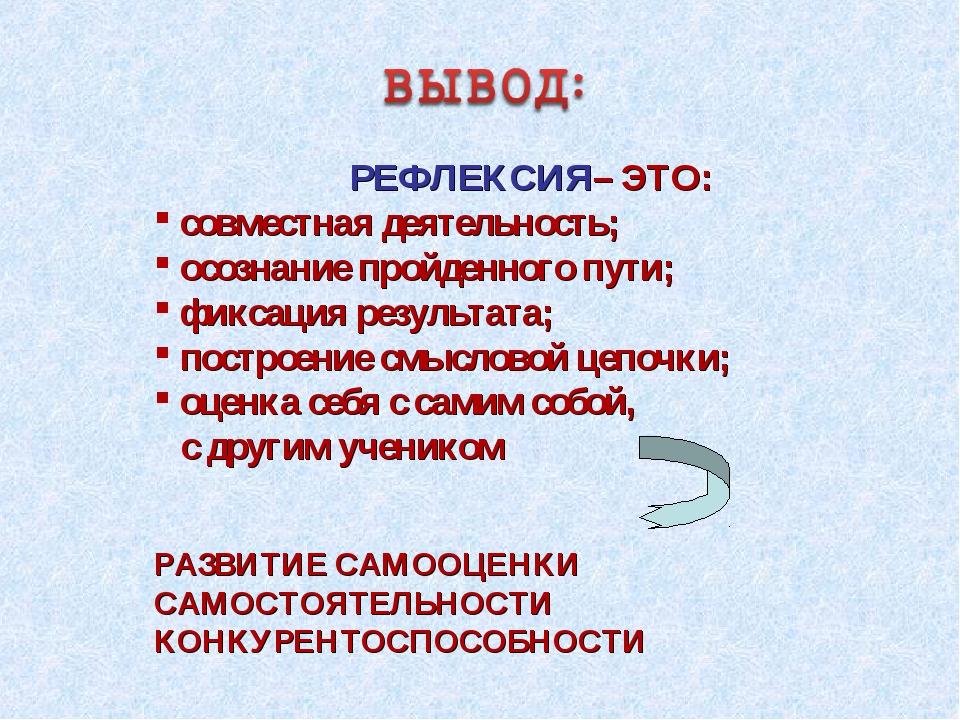 РЕФЛЕКСИЯ– ЭТО: совместная деятельность; осознание пройденного пути; фиксация...