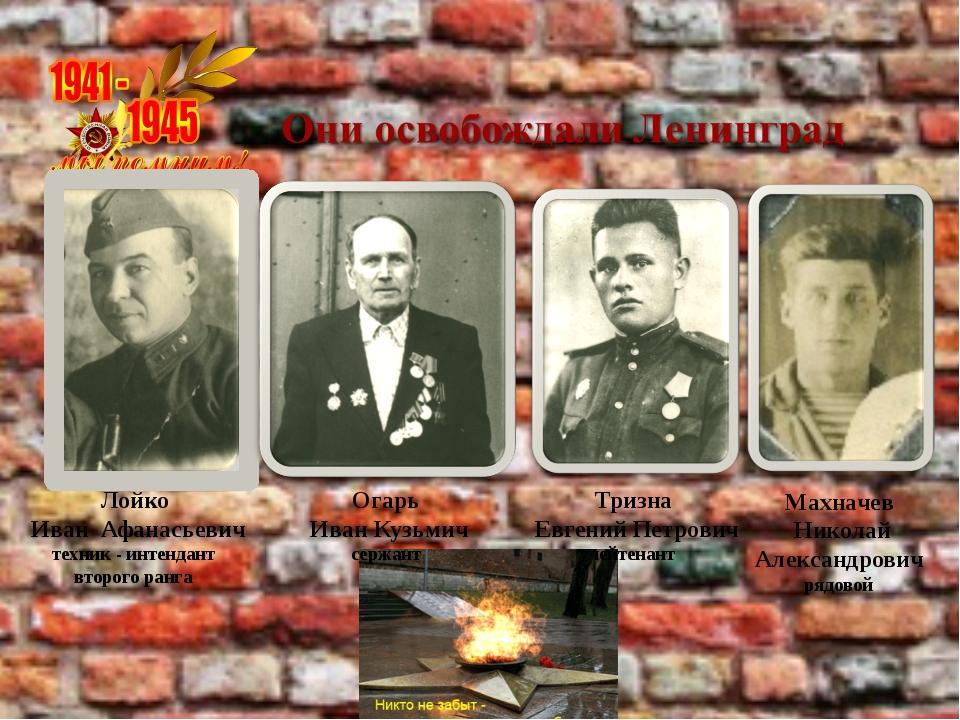 Лойко Иван Афанасьевич техник - интендант второго ранга Махначев Николай Алек...