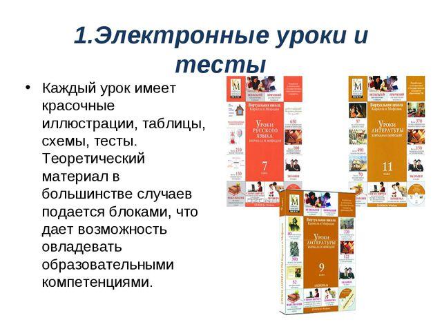 1.Электронные уроки и тесты Каждый урок имеет красочные иллюстрации, таблицы,...
