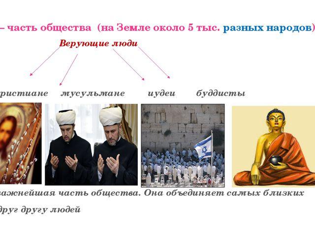 Народ – часть общества (на Земле около 5 тыс. разных народов) Верующие люди х...
