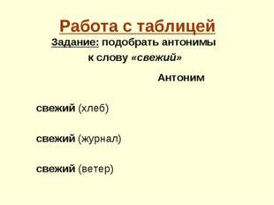 Работа с таблицей Задание: подобрать антонимы к слову «свежий» Антоним свежи