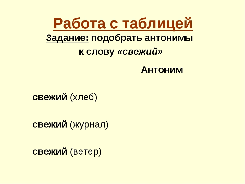 Работа с таблицей Задание: подобрать антонимы к слову «свежий» Антоним свежи...