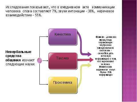 http://www.moluch.ru/archive/65/10927/images/image002.png