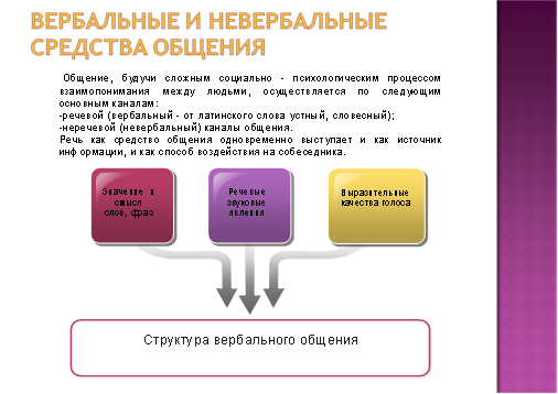 http://www.moluch.ru/archive/65/10927/images/image001.png