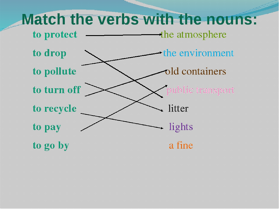 Match the verbs with the nouns: to protect the atmosphere to drop the environ...
