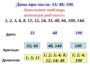 Даны три числа: 33; 48; 100. Заполните таблицу, используя ряд чисел: 1, 2, 3,