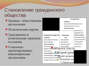 Становление гражданского общества Краевые общественные организации . Политиче