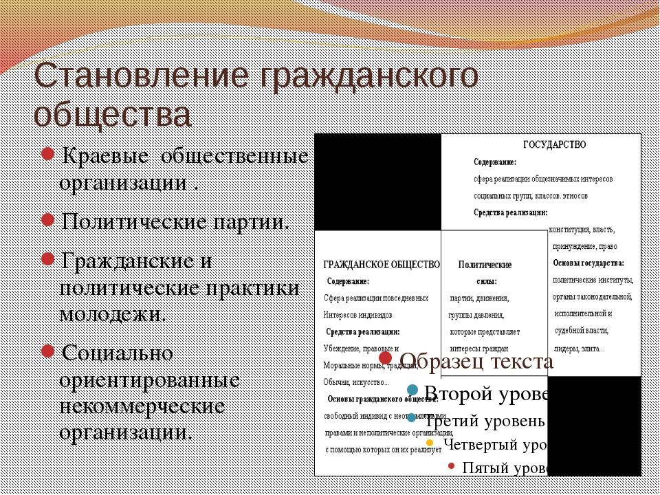 Становление гражданского общества Краевые общественные организации . Политиче...