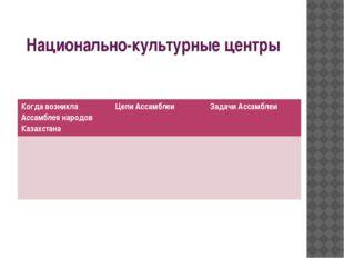 Национально-культурные центры   Когда возникла Ассамблея народов Казахстана