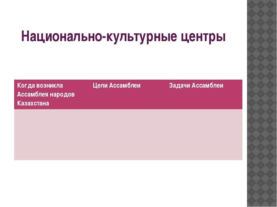 Национально-культурные центры   Когда возникла Ассамблея народов Казахстана...