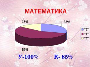 У-100% К- 85%