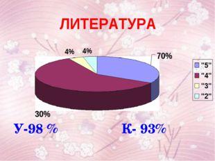 У-98 % К- 93%