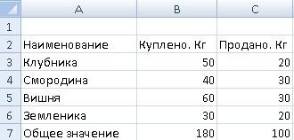Таблица исходных данных