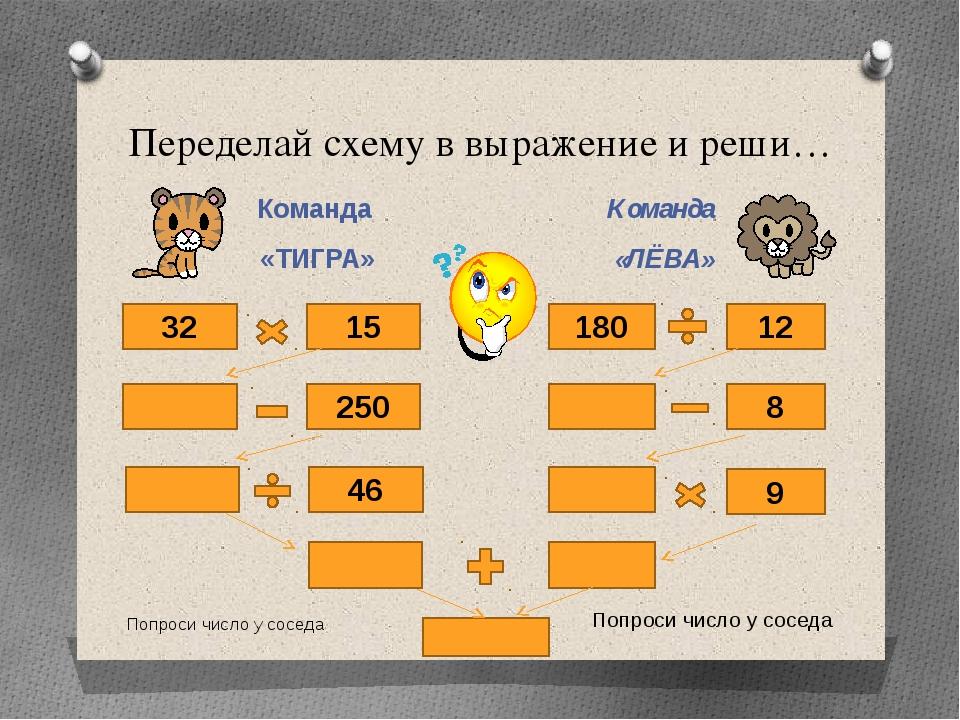 Переделай схему в выражение и реши… Команда «ТИГРА» Команда «ЛЁВА» Попроси чи...
