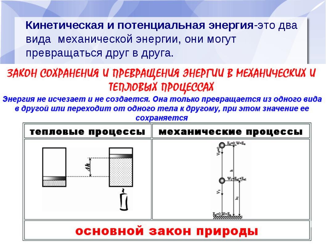 Кинетическая и потенциальная энергия-это два вида  механической энергии, они...