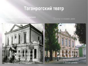Таганрогский театр Таганрогский театр времен Чехова Театр в наши дни