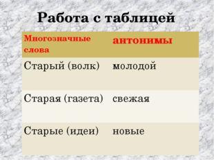 Работа с таблицей  Многозначные слова антонимы Старый (волк) молодой Старая