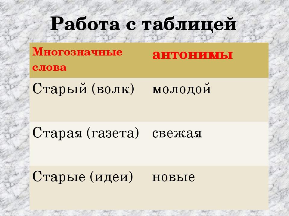 Работа с таблицей  Многозначные слова антонимы Старый (волк) молодой Старая...