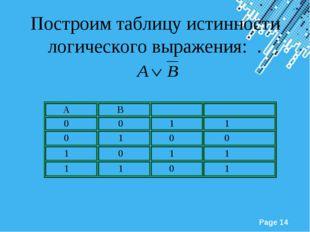 Построим таблицу истинности логического выражения: . Powerpoint Templates Pag