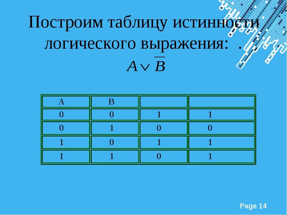 Построим таблицу истинности логического выражения: . Powerpoint Templates Pag...