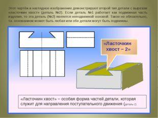 Этот чертёж и наглядное изображение демонстрируют второй тип детали с вырезо