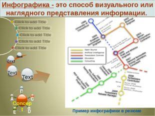 Инфографика - это способ визуального или наглядного представления информации.