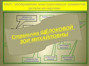 ВАЛ: изображение конструктивных элементов детали на чертеже Страничка ЩЁЛОКО