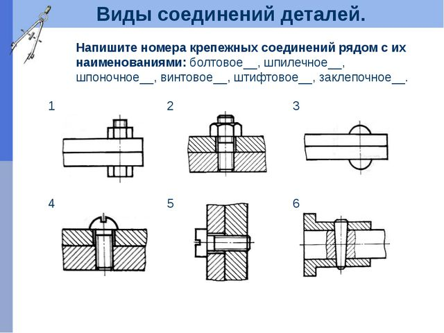 Виды соединений деталей. Напишите номера крепежных соединений рядом с их наим...