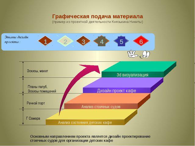 Графическая подача материала (пример из проектной деятельности Князькина Ники...