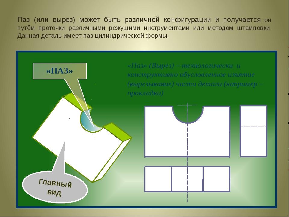 Паз (или вырез) может быть различной конфигурации и получается он путём прото...