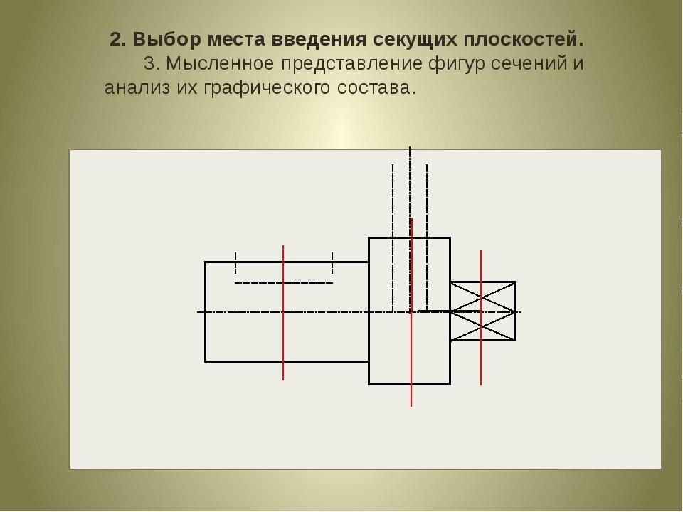 2. Выбор места введения секущих плоскостей. 3. Мысленное представление фигур...