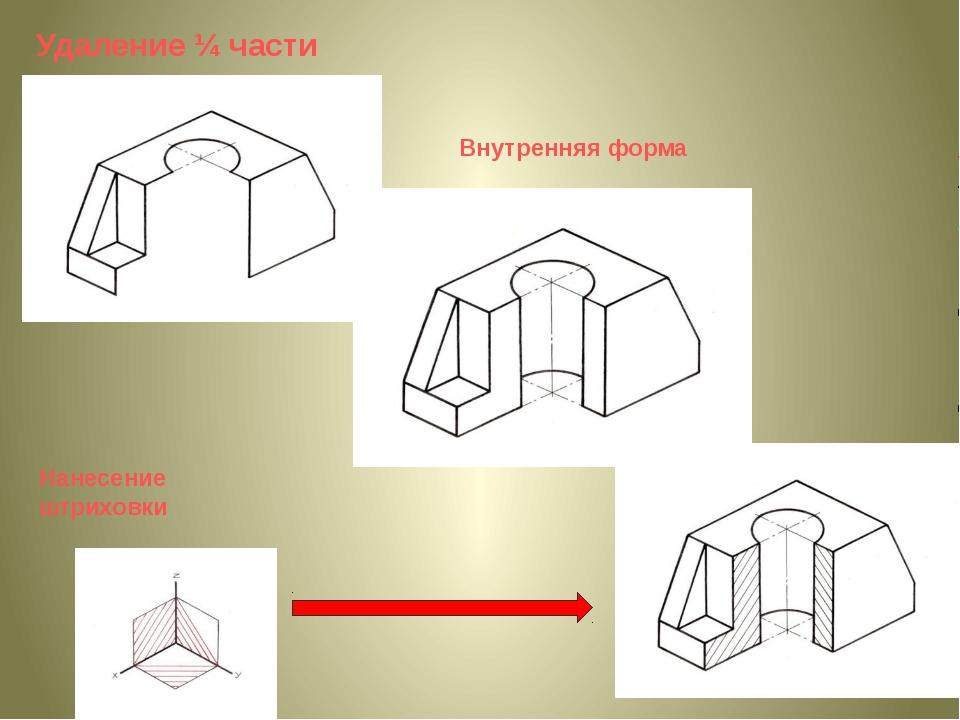 Удаление ¼ части Внутренняя форма Нанесение штриховки