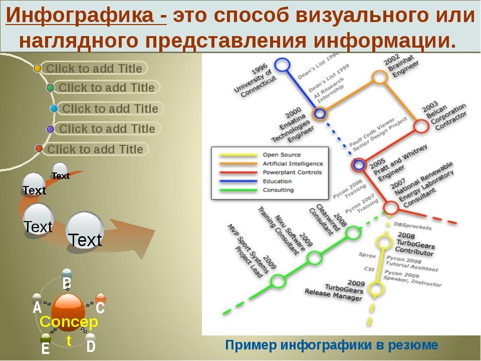 Инфографика - это способ визуального или наглядного представления информации....