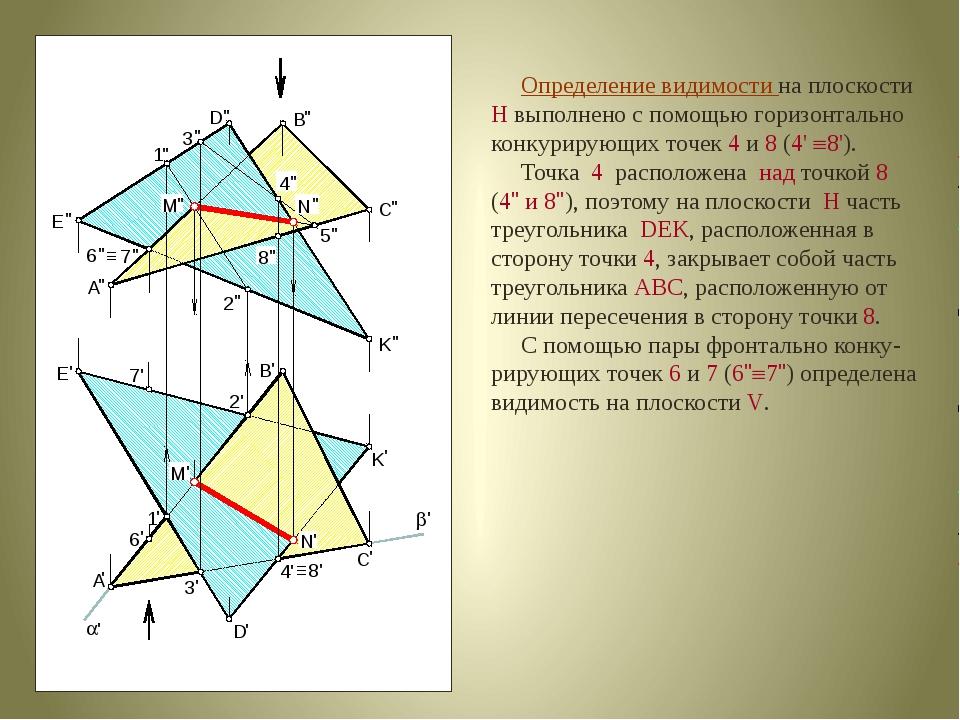 Определение видимости на плоскости H выполнено с помощью горизонтально конк...