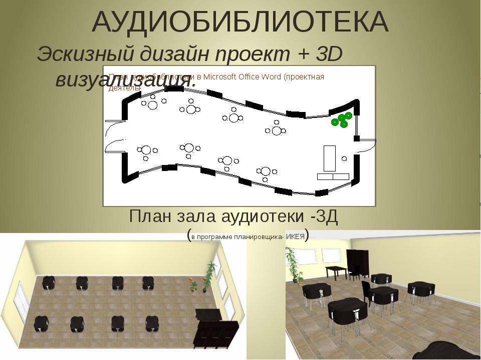 План зала аудиотеки -3Д (в программе планировщика- ИКЕЯ) АУДИОБИБЛИОТЕКА Эск...