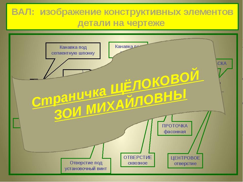 ВАЛ: изображение конструктивных элементов детали на чертеже Страничка ЩЁЛОКО...