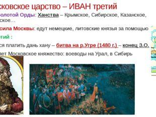 Московское царство – ИВАН третий Распад Золотой Орды: Ханства – Крымское, Си