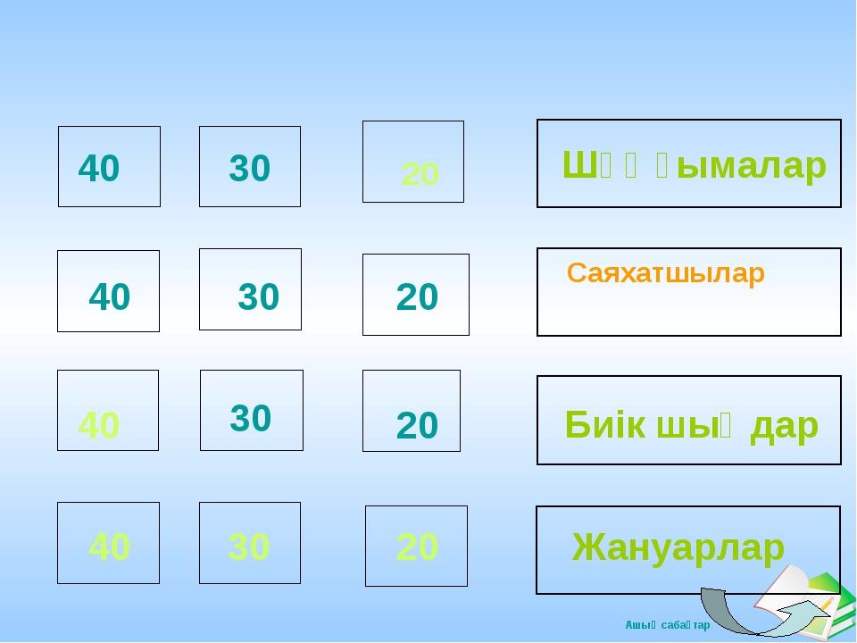 30 40 20 30 40 20 30 40 20 30 40 Шұңғымалар Саяхатшылар Биік шыңдар Жануарлар...