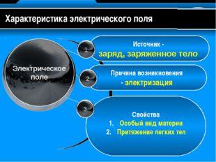 Источник - заряд, заряженное тело Причина возникновения - электризация Свойс