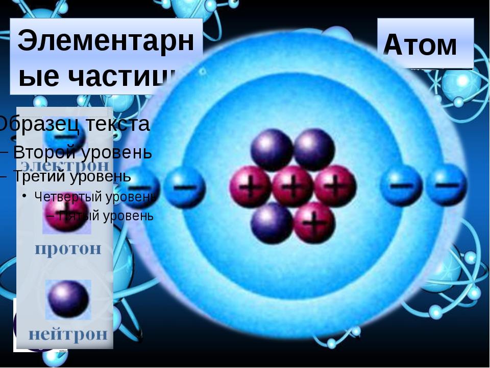 Атом Элементарные частицы