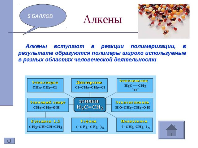 Алкены 5 БАЛЛОВ Алкены вступают в реакции полимеризации, в результате образую...