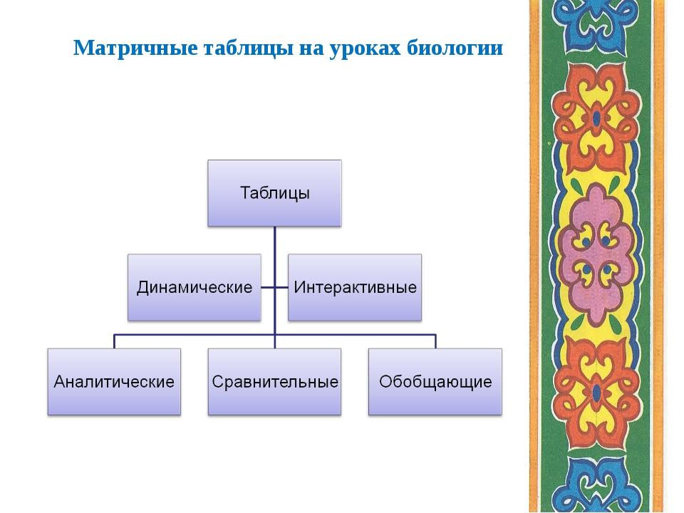 Матричные таблицы на уроках биологии