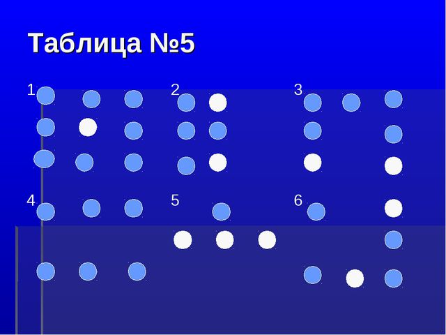 Таблица №5 123 456
