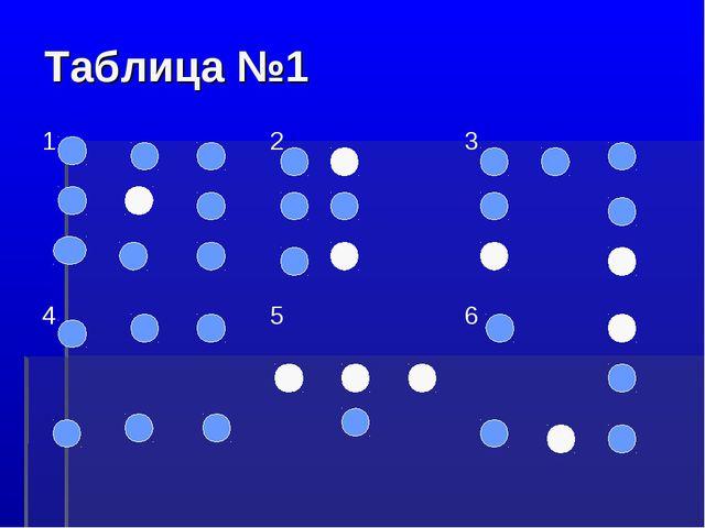 Таблица №1 123 456