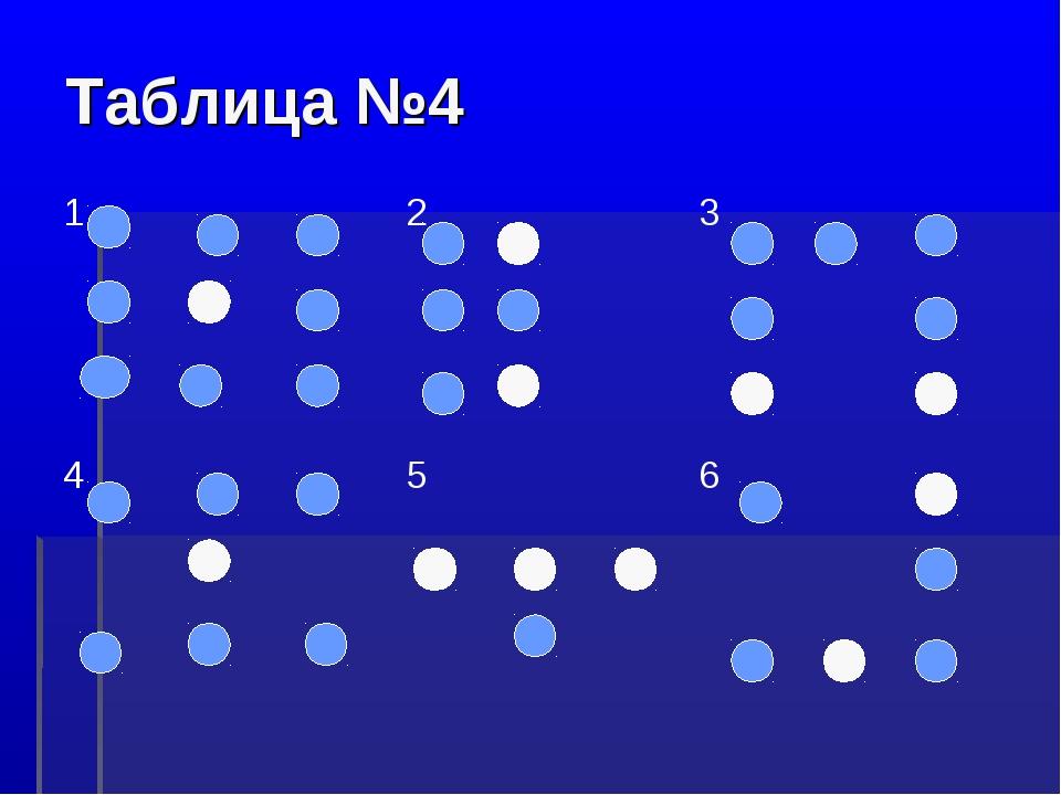 Таблица №4 123 456