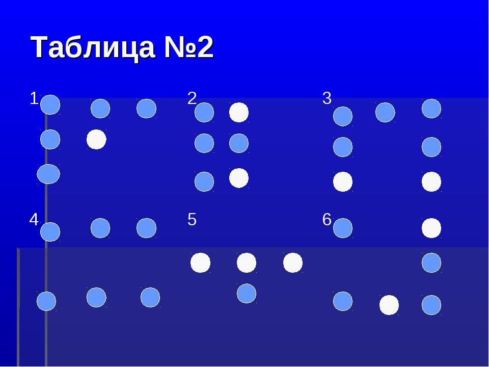 Таблица №2 123 456