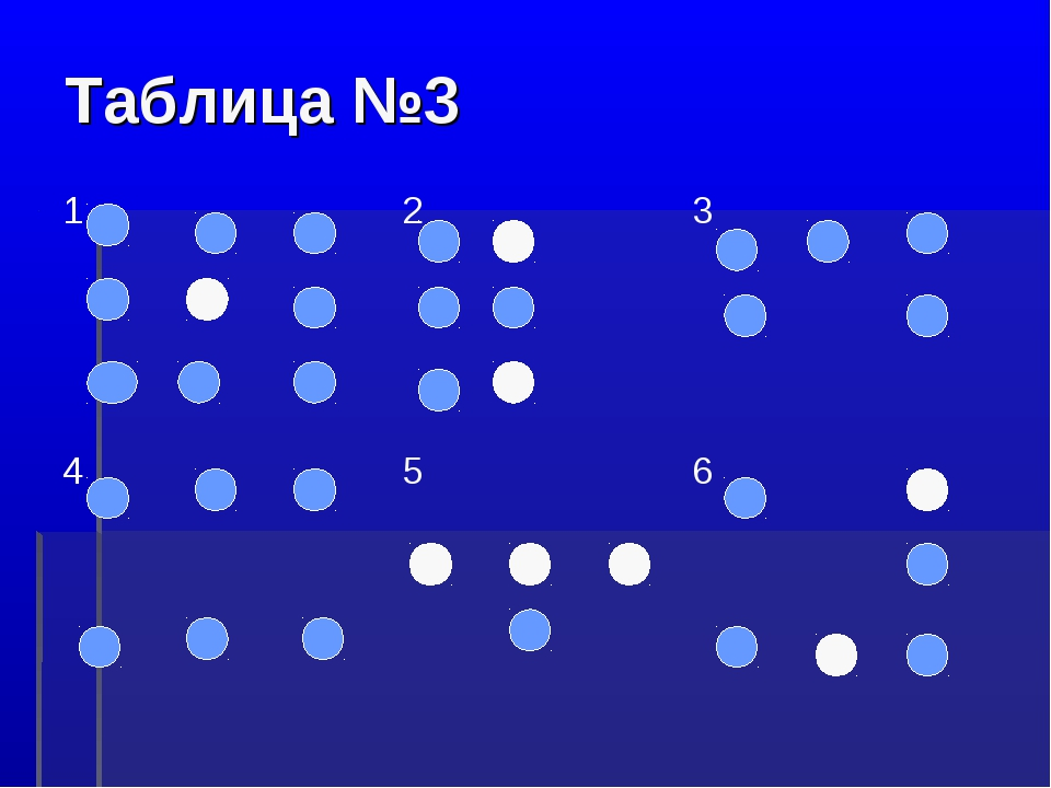 Таблица №3 123 456